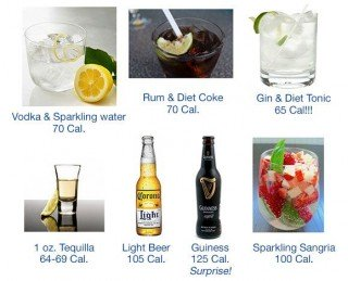 Tips For Drinking Low Calorie